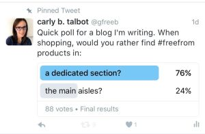 The vast majority of my followers favoured a dedicated 'free from' section, mostly due to convenience.